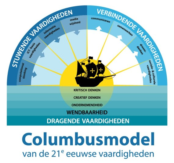 Columbusmodel-FC-eenvoudig